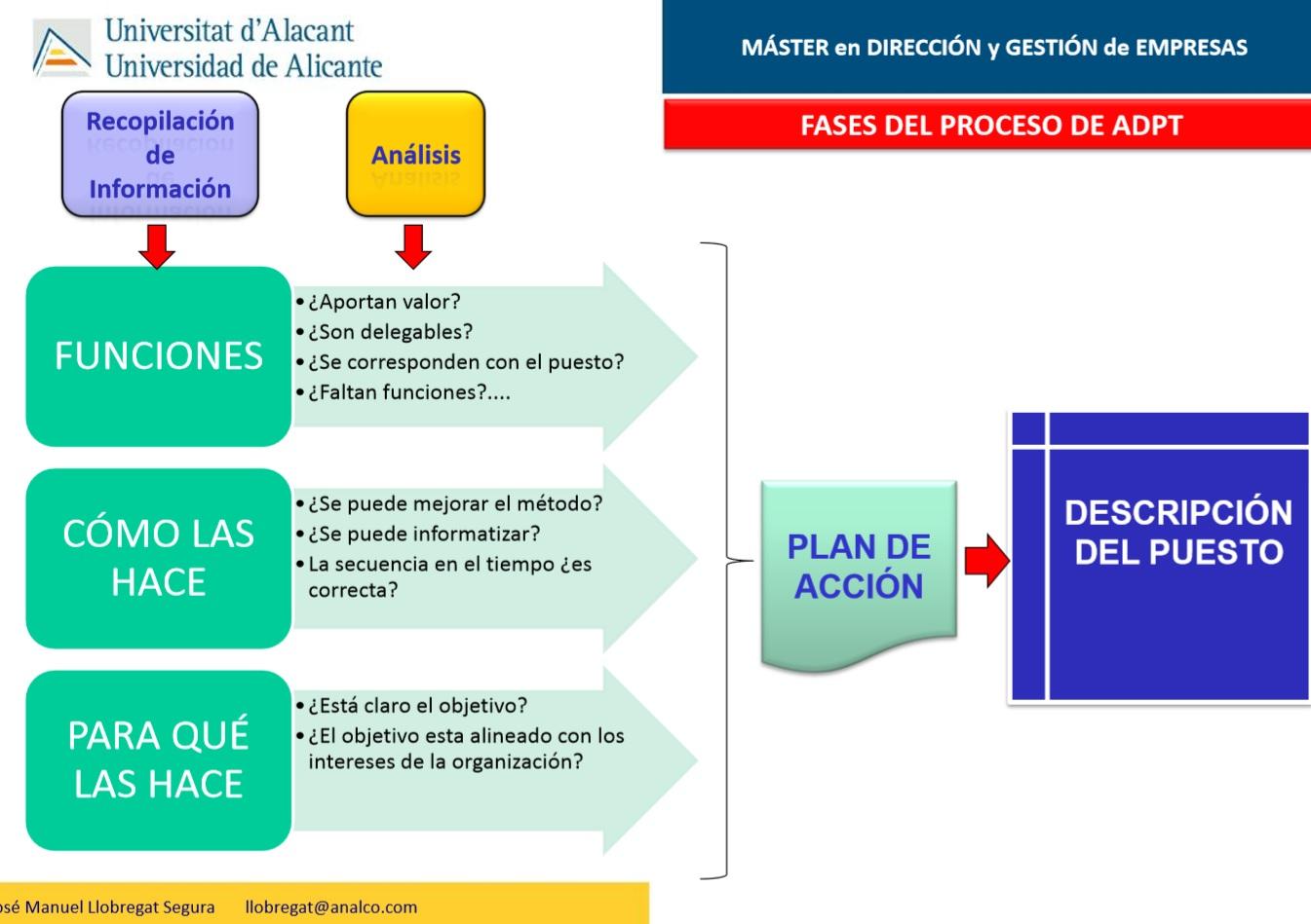 Manual De Organizacin General Del Consejo De La